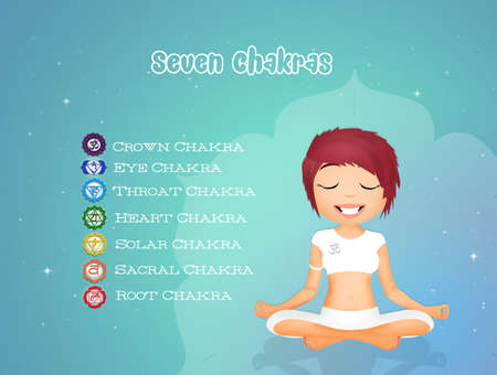 sahasrara: Seven Chakras symbols