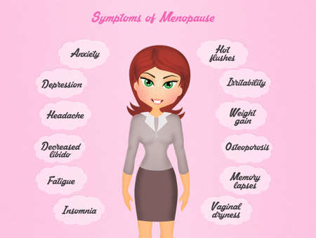 dryness: symptoms of menopause