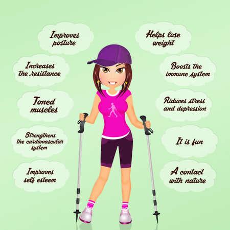nordic walking: benefits of nordic walking