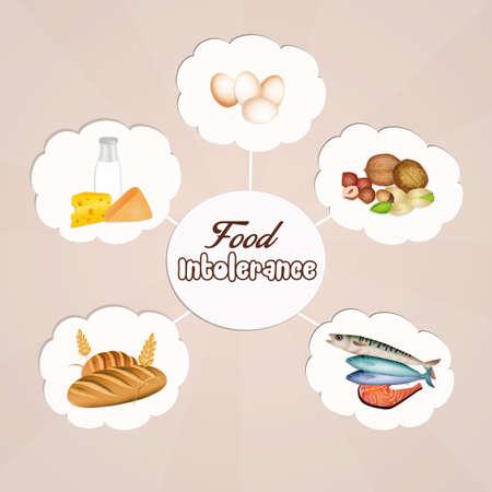 intolerancia: intolerancia a la comida