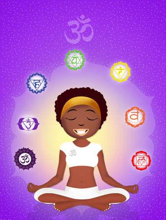 manipura: Seven Chakras symbols