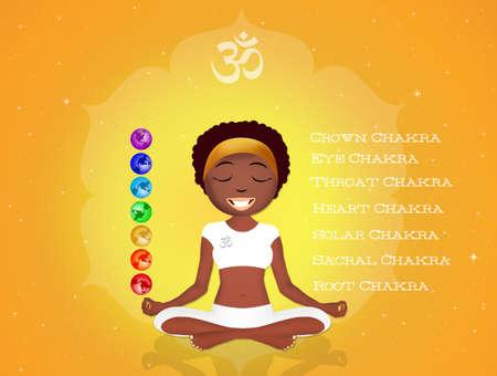 Seven Chakras symbols