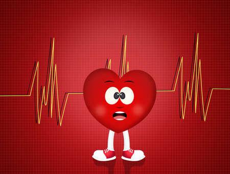 funny electrocardiogram diagram