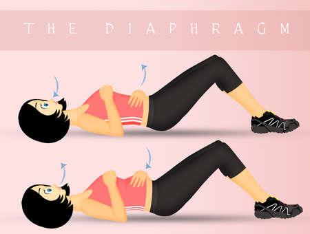 exercices pour respirer avec le diaphragme