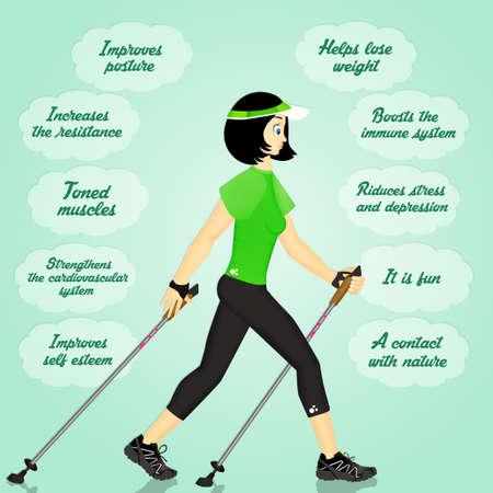 Vorteile für das Nordic Walking