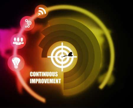 Continuous Improvement illustration