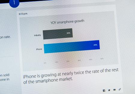 keynote: PARIS, FRANCIA - 09 de marzo 2015: evento Apple Computers tuits magistrales de cerca se ve en iMac con datos que comparan mercado iPhone como se ve en 09 de marzo 2015