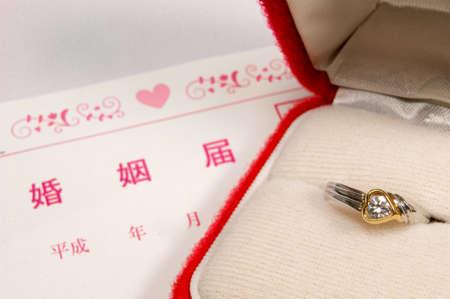 結婚と結婚指輪