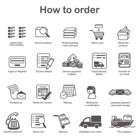 How to order - shopping process of purchasing Stok Fotoğraf - 31985934