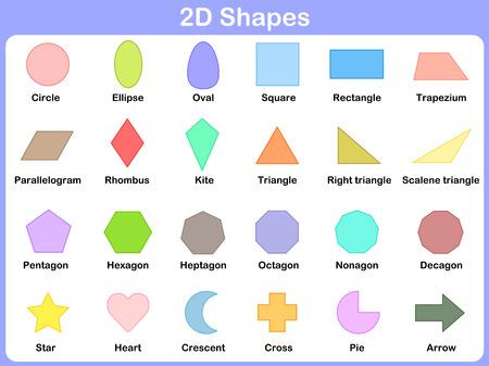 gestalten: Form 2d: Lernen Sie die 2D-Formen für Kinder