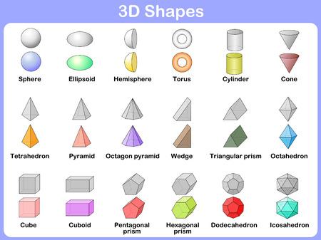 tvar 3d: Učení 3D tvarů pro děti Ilustrace
