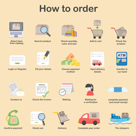 How to order - shopping process of purchasing Stock Vector - 31985591