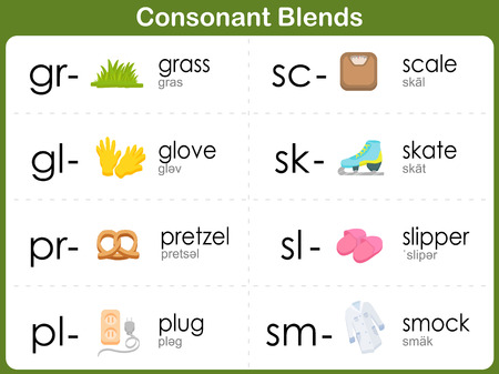 pronounce: Consonant Blends Worksheet for kids  Illustration