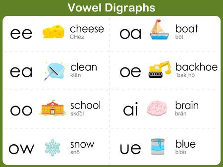 Vowel Digraphs Worksheet for kids  Illustration