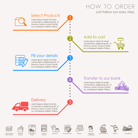 How to order - shopping process of purchasing Векторная Иллюстрация