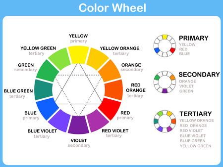 barvy: Color Wheel list - Červená Modrá Žlutá barva: pro děti