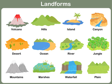 waterfall river: Leaning Landforms for kids -  Worksheet