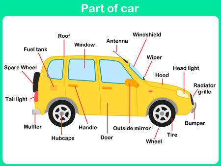 Leunend Delen van de auto voor kinderen - het werkblad