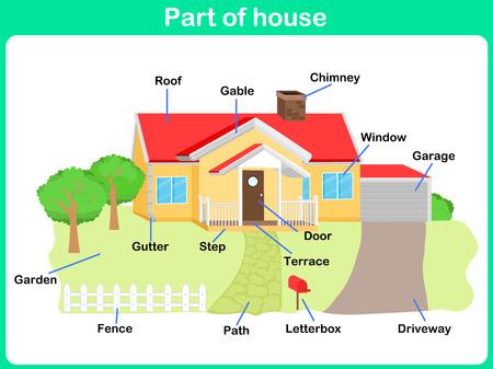 gable: Leaning Parts of house for kids -  Worksheet Illustration