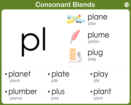 pronounce: Consonant Blends Worksheet for kids