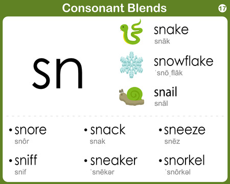 consonant: Consonant Blends Worksheet for kids