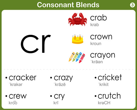 Consonant Blends Worksheet for kids