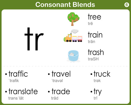 peruse: Consonant Blends Worksheet for kids