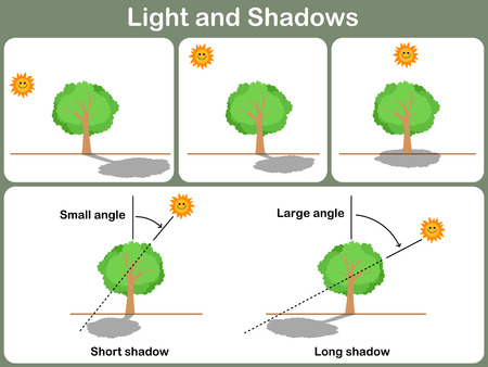 midday: Leaning light and shadow for kids -  Worksheet