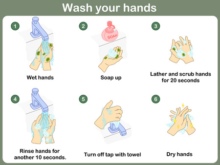 how to wash your hands sheet