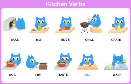 verbs: Kitchen Verbs Picture Dictionary for kids Illustration