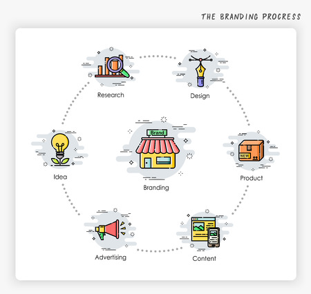 The Branding Process. Modern and simplified vector illustration. Design in marketing concept.
