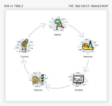 Le processus de gestion des affaires. six sigma: Outils DMAIC. Illustration vectorielle moderne et simplifiée.