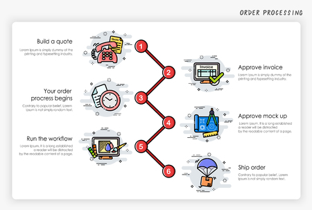 Order process concept. How to order Modern and simplified vector illustration.