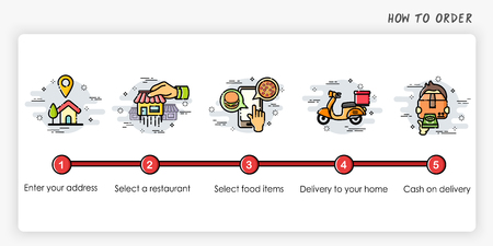 Order process concept. How to order. Modern and simplified vector illustration.