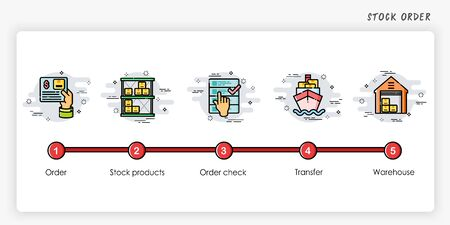Product stock process concept. How to stock order. Modern and simplified vector illustration. Ilustração
