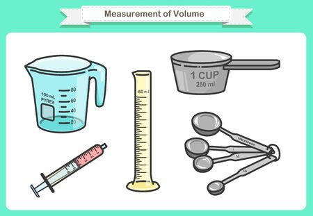 Measurement of Volume. These instruments may range from objects such as beaker, graduated cylinder, cup, syringe, Measuring Spoon Ilustração