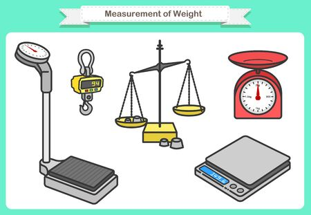 Measurement of Weight. These instruments may range from objects such as Measurement of mass, Weighing scale