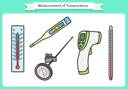 Measurement of Temperature. These instruments may range from objects such as Infrared Forehead, Thermometer
