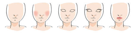 five steps applying makeup  blush, mascara, lipstick  Illustration