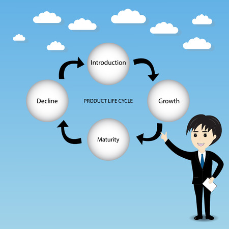 stage chart: Businessman with stage of product life cycle chart, business concept