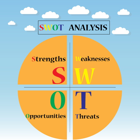 swot analysis: swot analysis concept on sky background