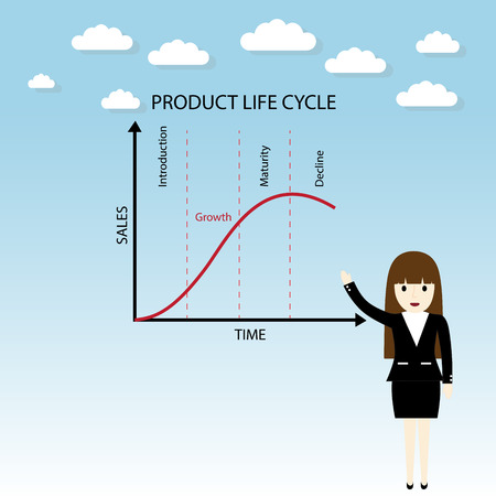 stage chart: Businesswoman with stage of product life cycle chart, business concept