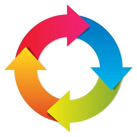 vida: ciclo de vida de colores vector