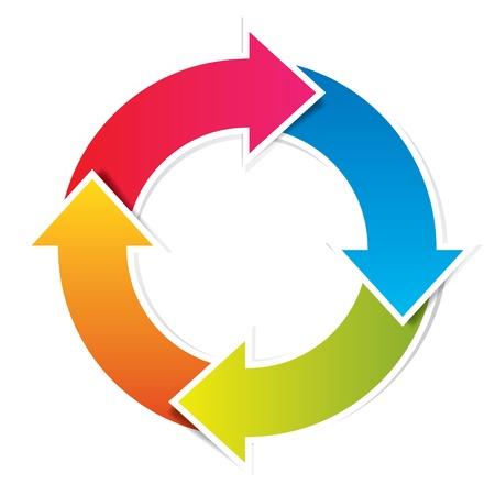 vector kleurrijke levenscyclus wite lijn Stock Illustratie
