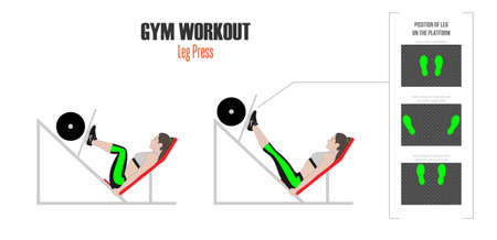 Sport exercises. Exercises in a gym. Leg press. Positions of leg on the platform. Woman doing exercise on leg press machine in gym. Illustration of an active lifestyle.