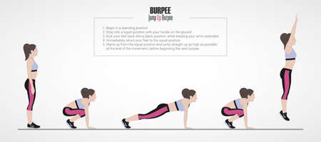 Jump up burpee. Sport exercises.   Exercises with free weight. Illustration of an active lifestyle. Vector illustration. Standard-Bild - 98771539