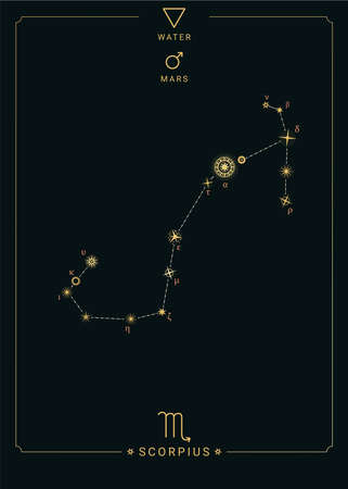 Zodiac constellation Scorpius. Symbol of the planet Mars, the element of water