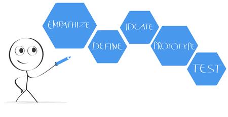 La pensée de conception Vecteurs
