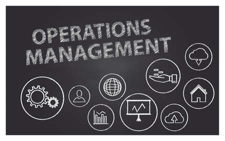 Operations management concept on chalkboard