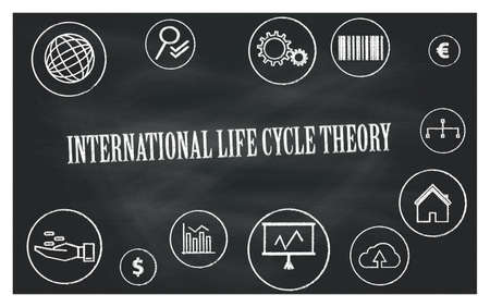International life cycle theory